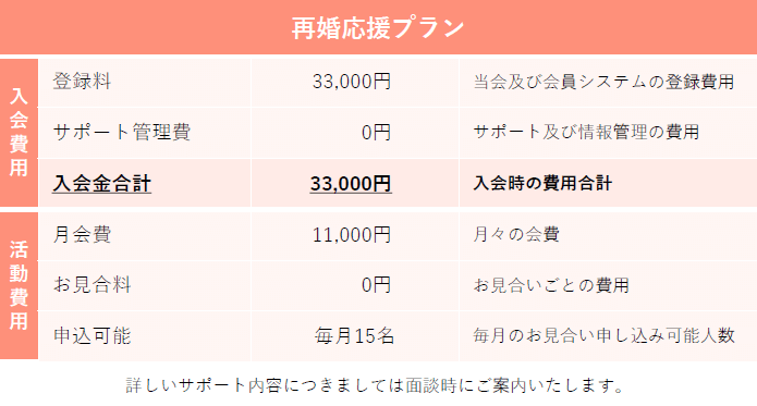 再婚応援プラン 入会条件 料金表