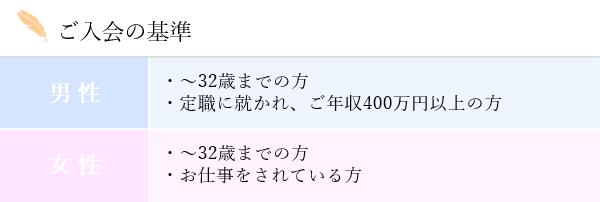 U32カジュアルプラン ご入会基準